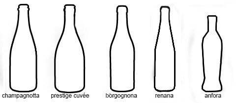 forme vini