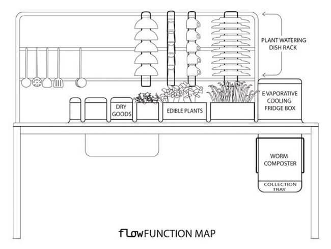 gorm-eco-kitchen02