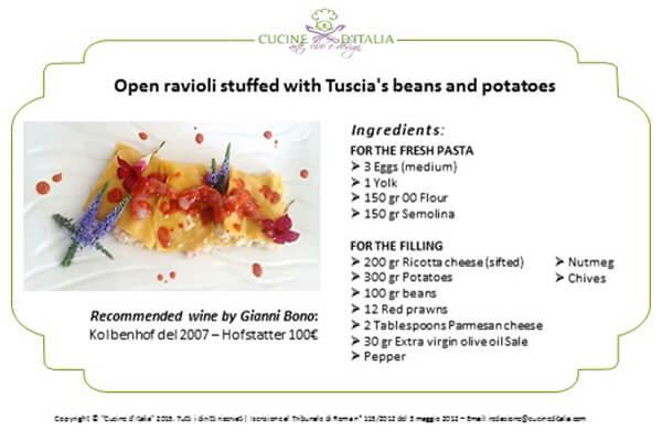 ingredienti raviolo