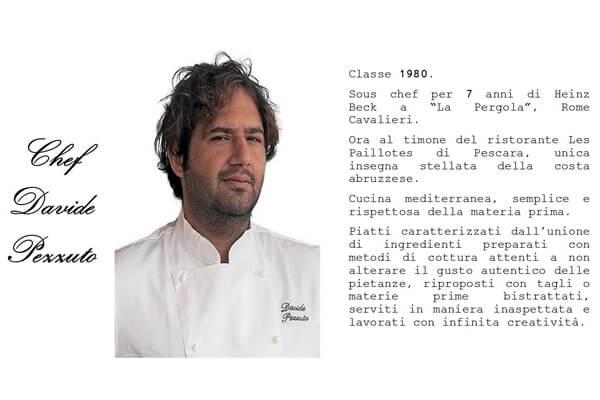 scheda chef Pezzuto mod