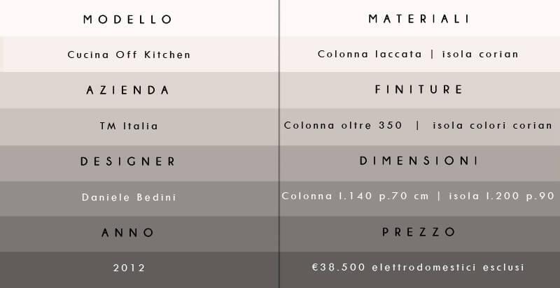 cucina TM ITALIA