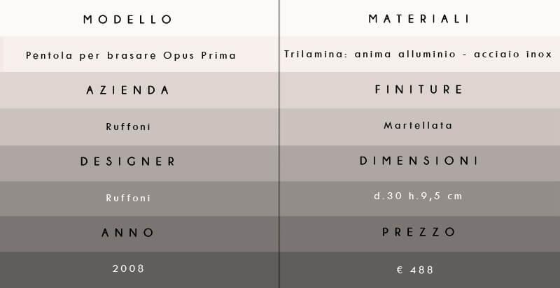 SCHEDA Ruffoni - pentola opus prima